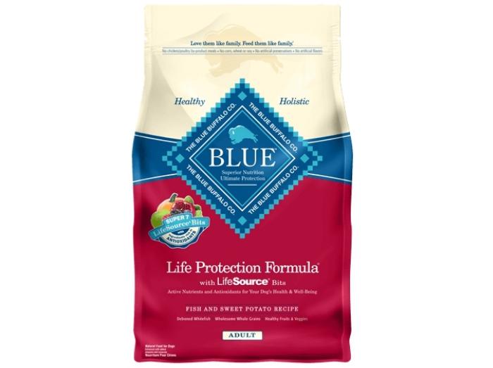 Contaminated Dog Food List