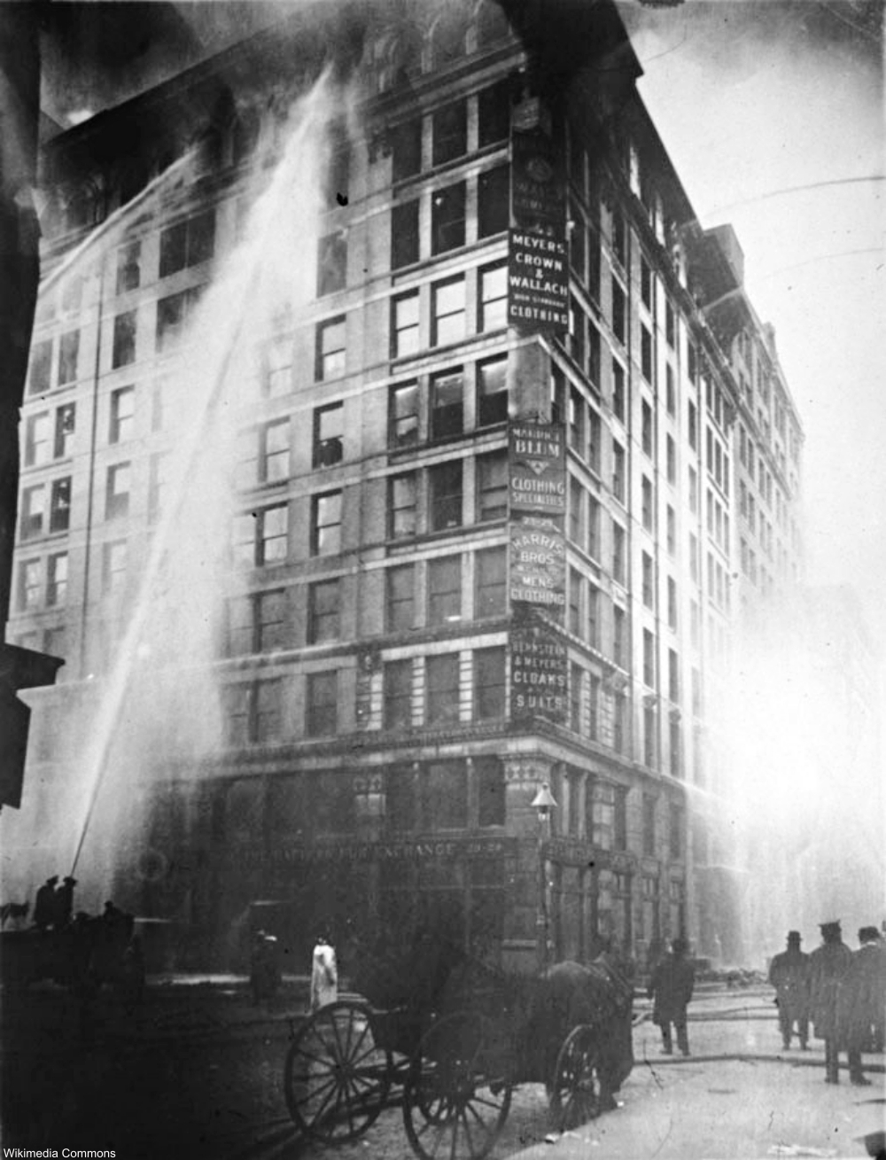 1911 Triangle Shirtwaist Factory Fire