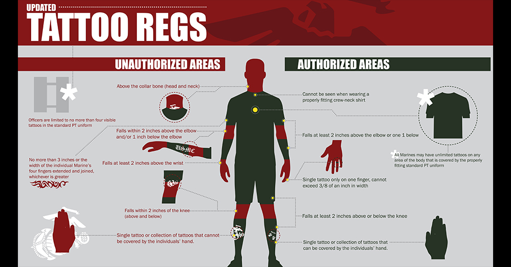 Image: United States Marine Corps/Cpl. David Staten -- The Marine Corps has released a new tattoo policy in 2016, with guidelines in this illustration.