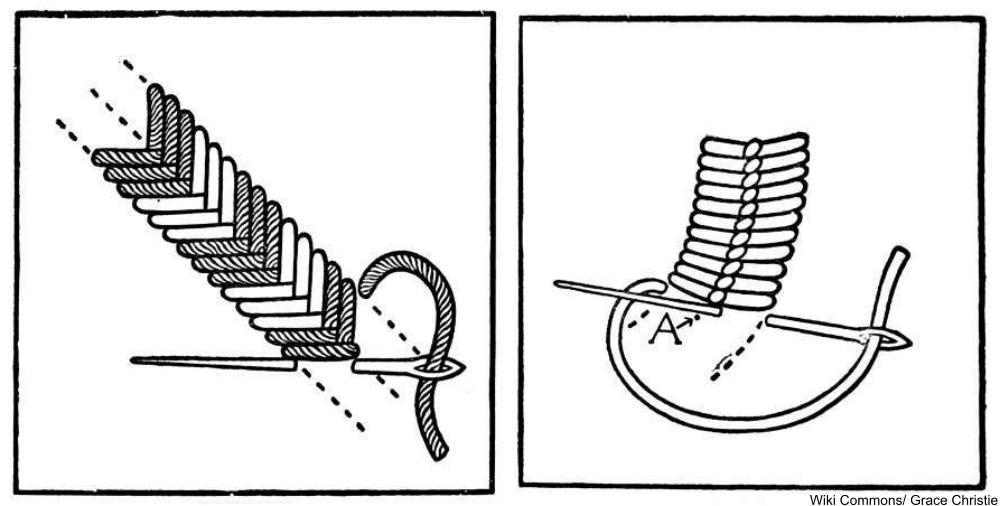 needlework diagram from 1912